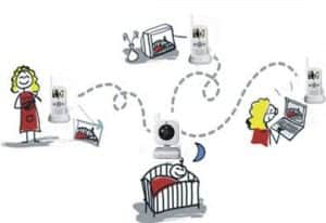 signal disturbance of baby monitor